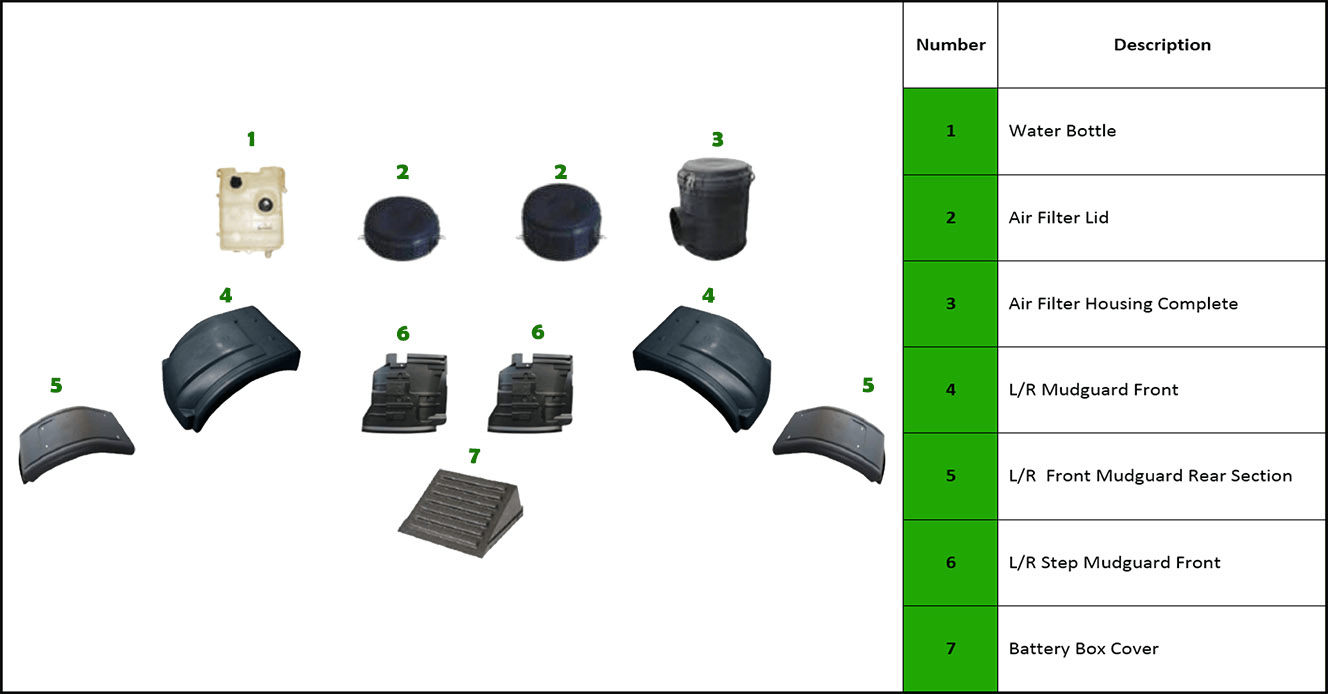Renault Premium V1 all available truck parts bloemfontein Johannesburg Water Bottle Air Filter Lid Air Filter Housing Complete L/R Mudguard Front L/R Front Mudguard Rear Section L/R Step Mudguard Front Battery Box Cover