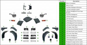 Scania 5 series P&R body parts Johanneburg Bloemfontein pn 2